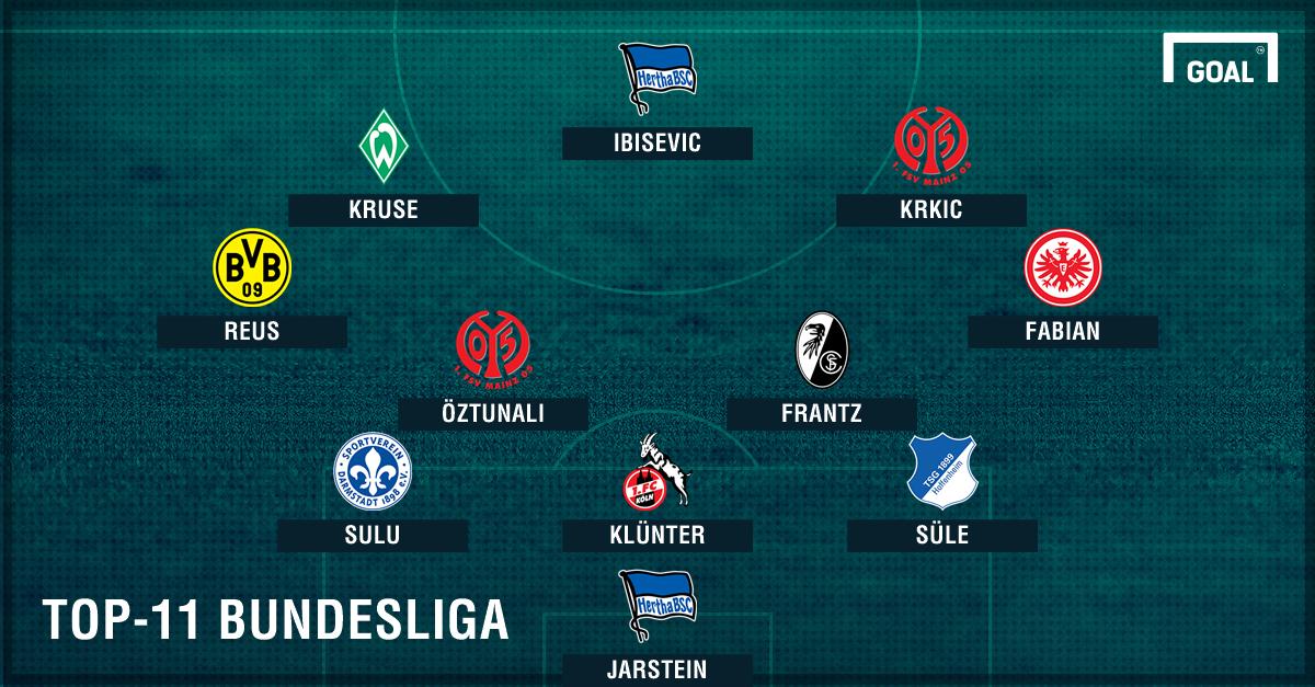 GFX Bundesliga Top-11 ohne Namen 30. Spieltag