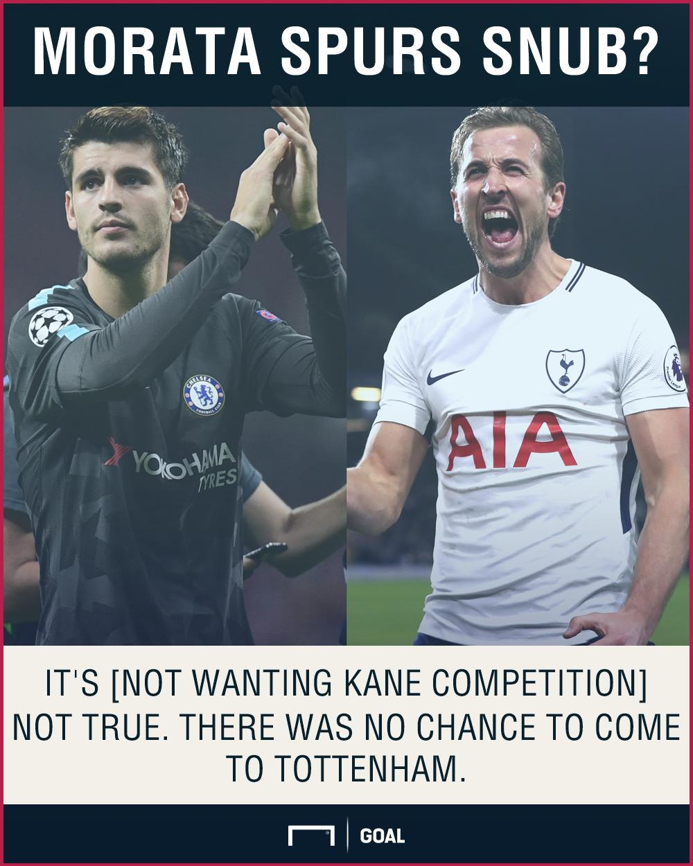 Alvaro Morata Spurs snub Harry Kane