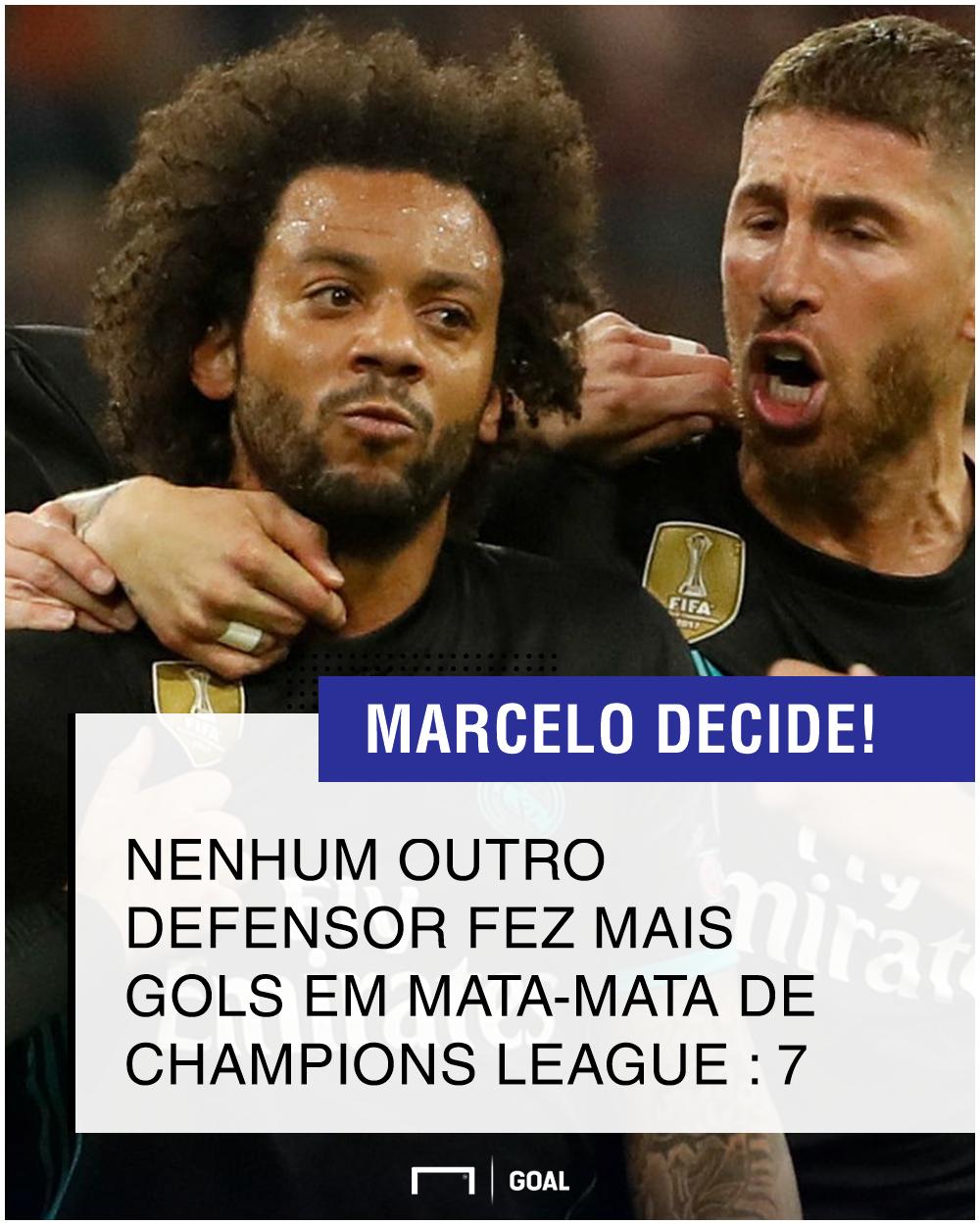 GFX Marcelo