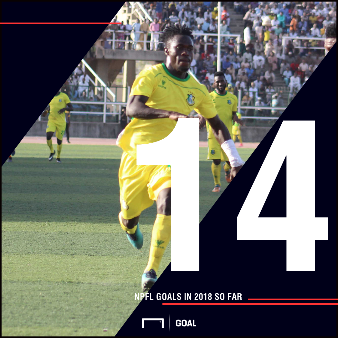Lokosa Goal PS