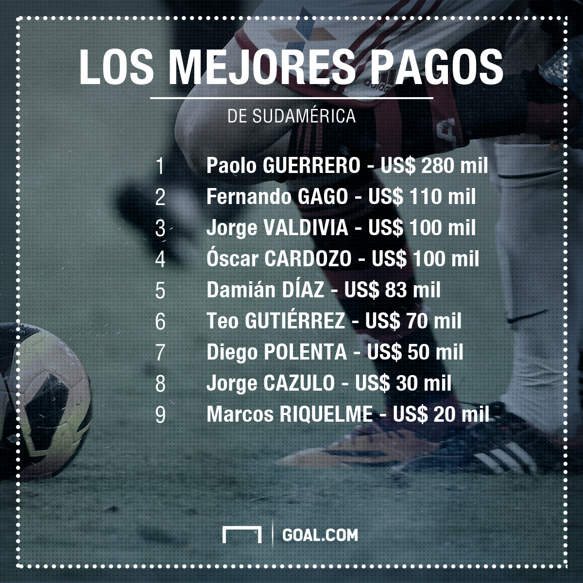 Mejores Pagos Sudamérica PS