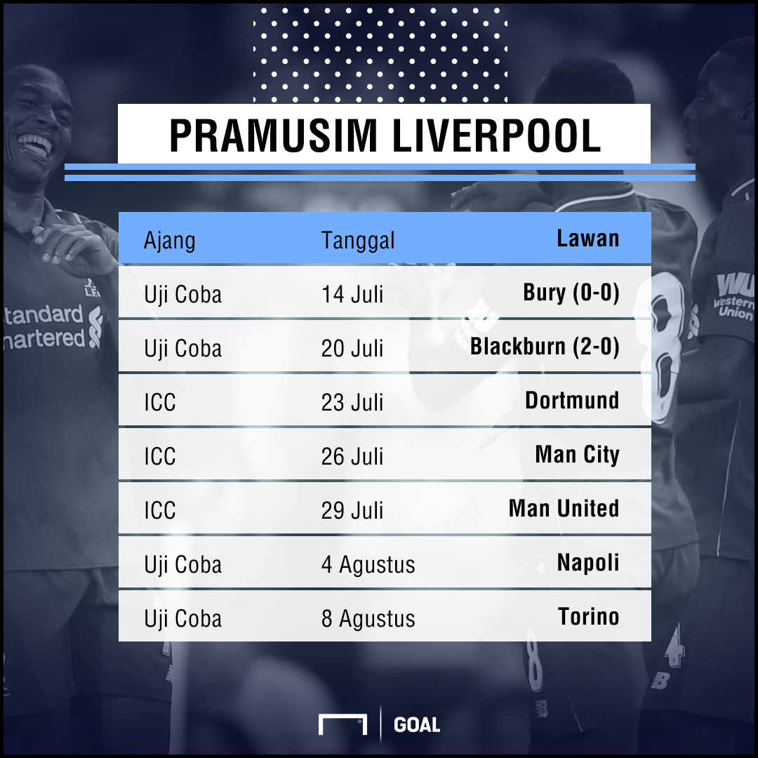 Jadwal Pramusim 2018/19 Liverpool