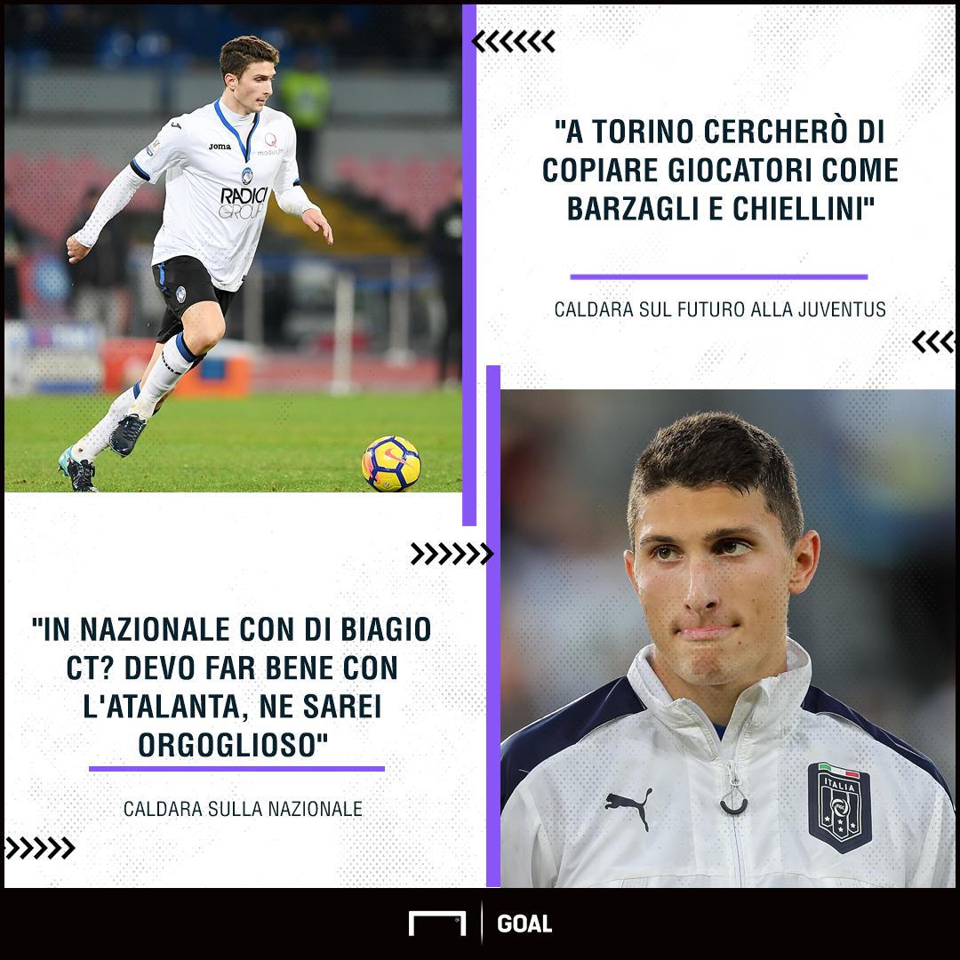 Caldara alla Juventus: