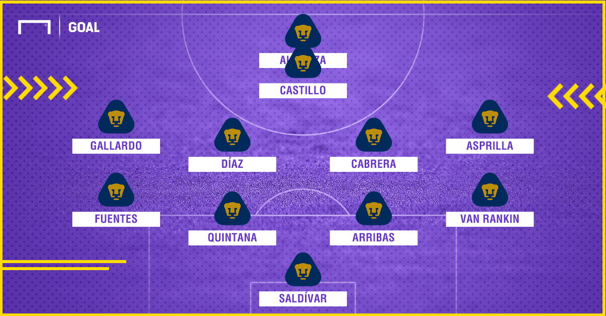 XI ideal Pumas Clausura 2018