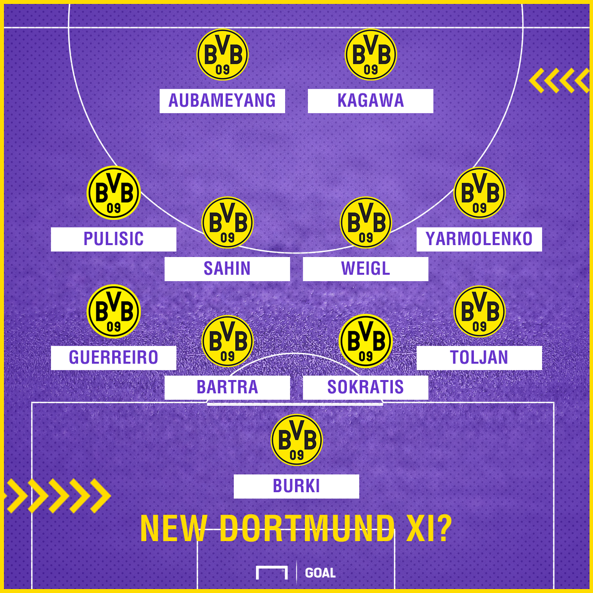 GFX Possible Borussia Dortmund XI?