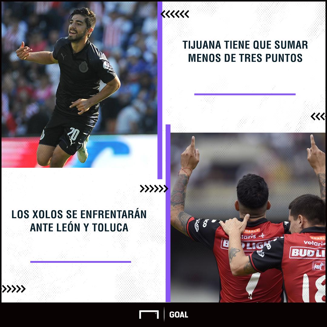 CHIVAS - XOLOS PS