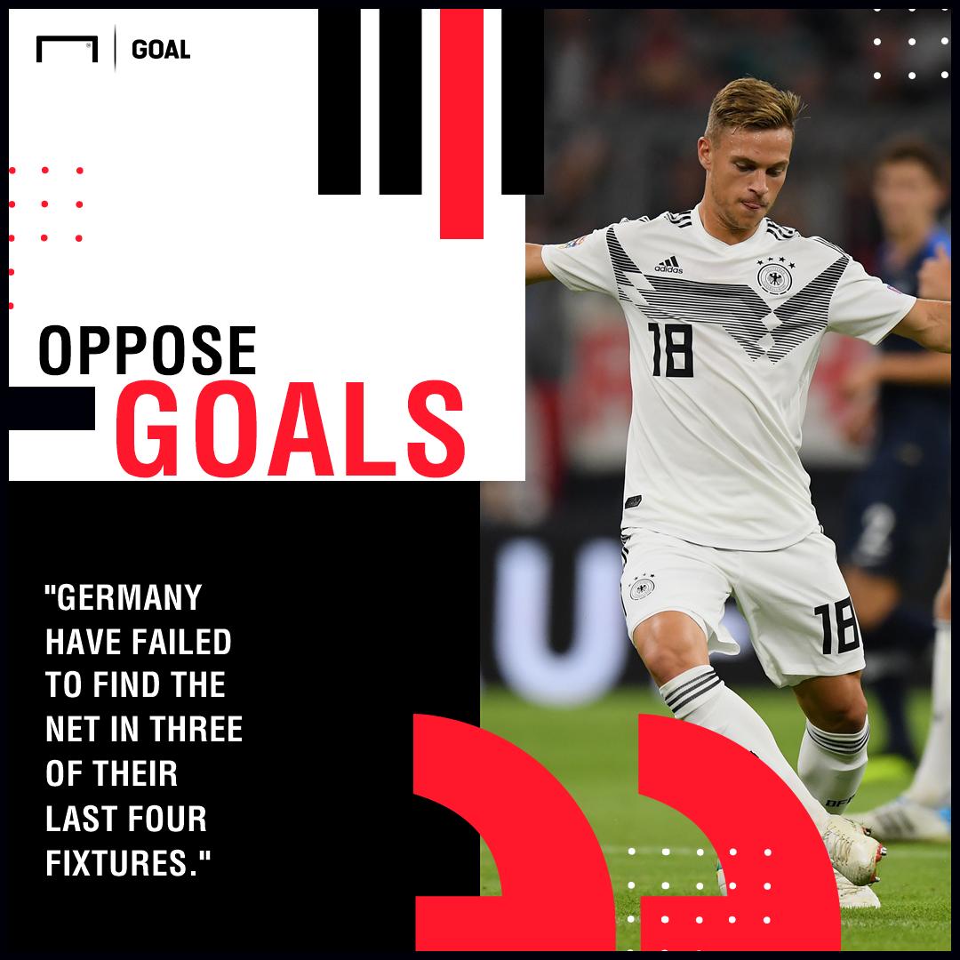 Germany Peru graphic