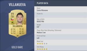 Villanueva FIFA 19