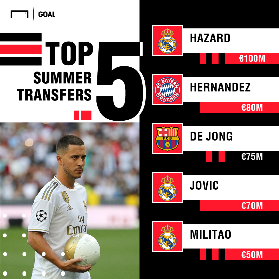 Real Madrid Top Summer Transfers PS