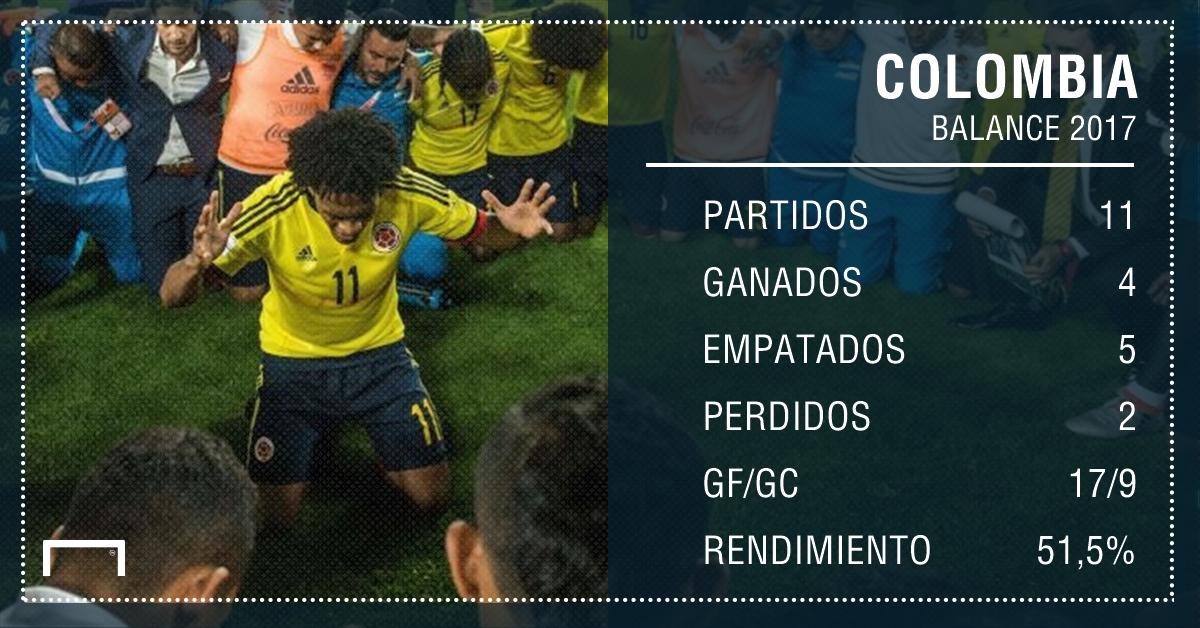 PS Números Colombia