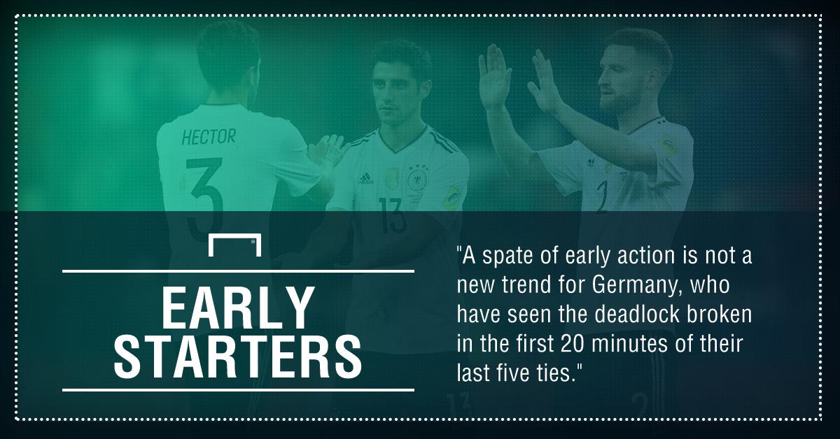 GFX Germany Cameroon betting