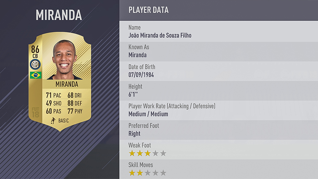 FIFA 18 Ratings Miranda