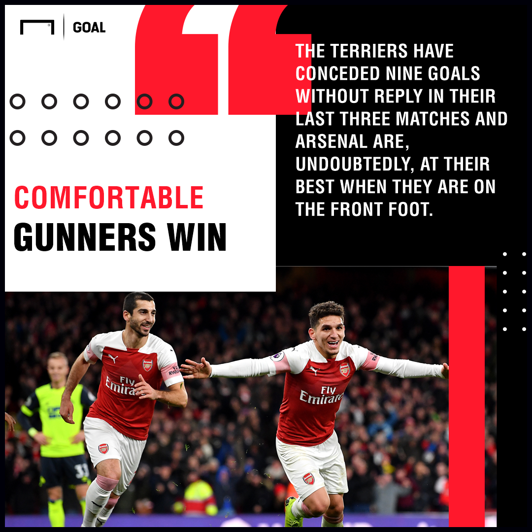 Huddersfield Arsenal graphic