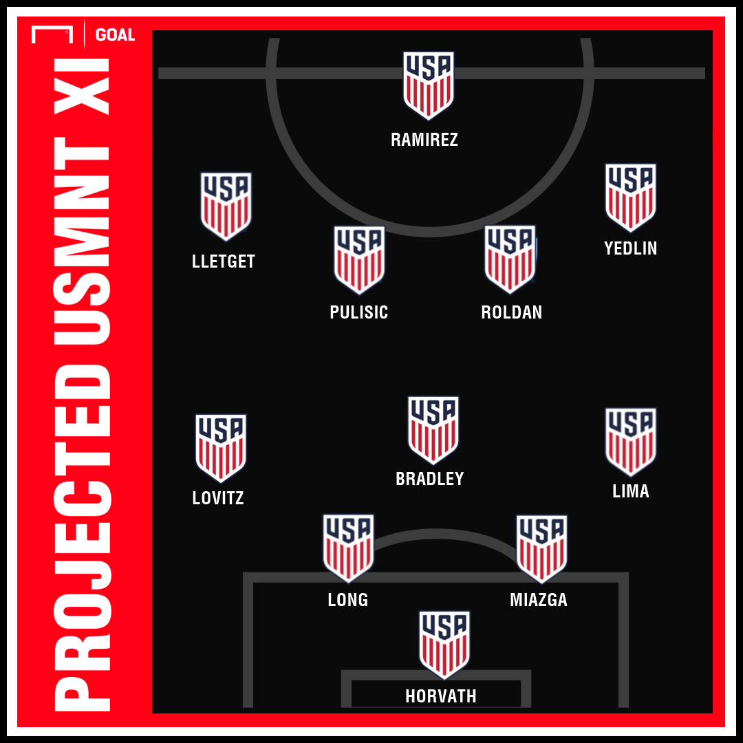 GFX Projected USMNT XI 03262019