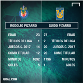 Pizarro vs Pizarro ok