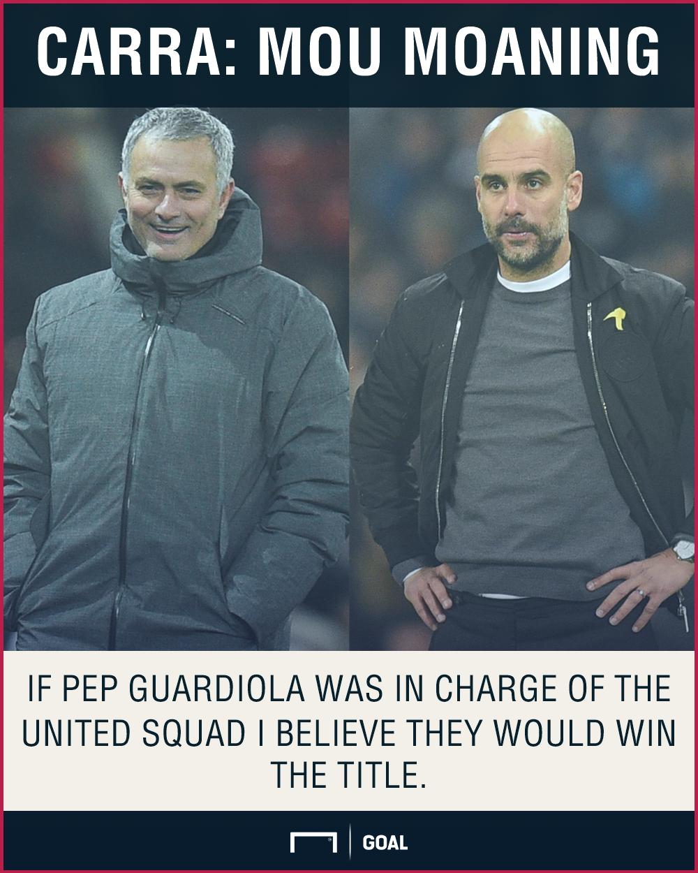 Jamie Carragher Jose Mourinho Pep Guardiola would win title at Man Utd