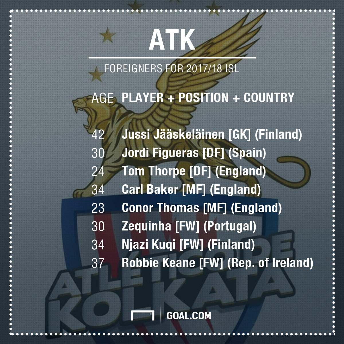 ATK foreign clan
