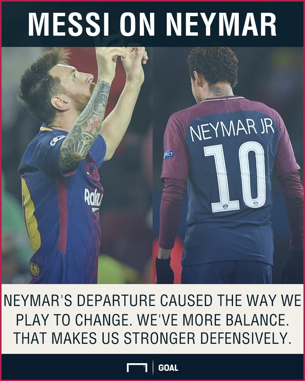 Lionel Messi Neymar Barcelona better