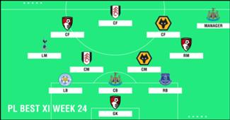 Best XI : ทีมยอดเยี่ยมพรีเมียร์ลีก 2018-2019 สัปดาห์ที่ 24