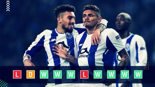 Porto Champions League power rankings