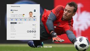 FO4 TB Manuel Neuer