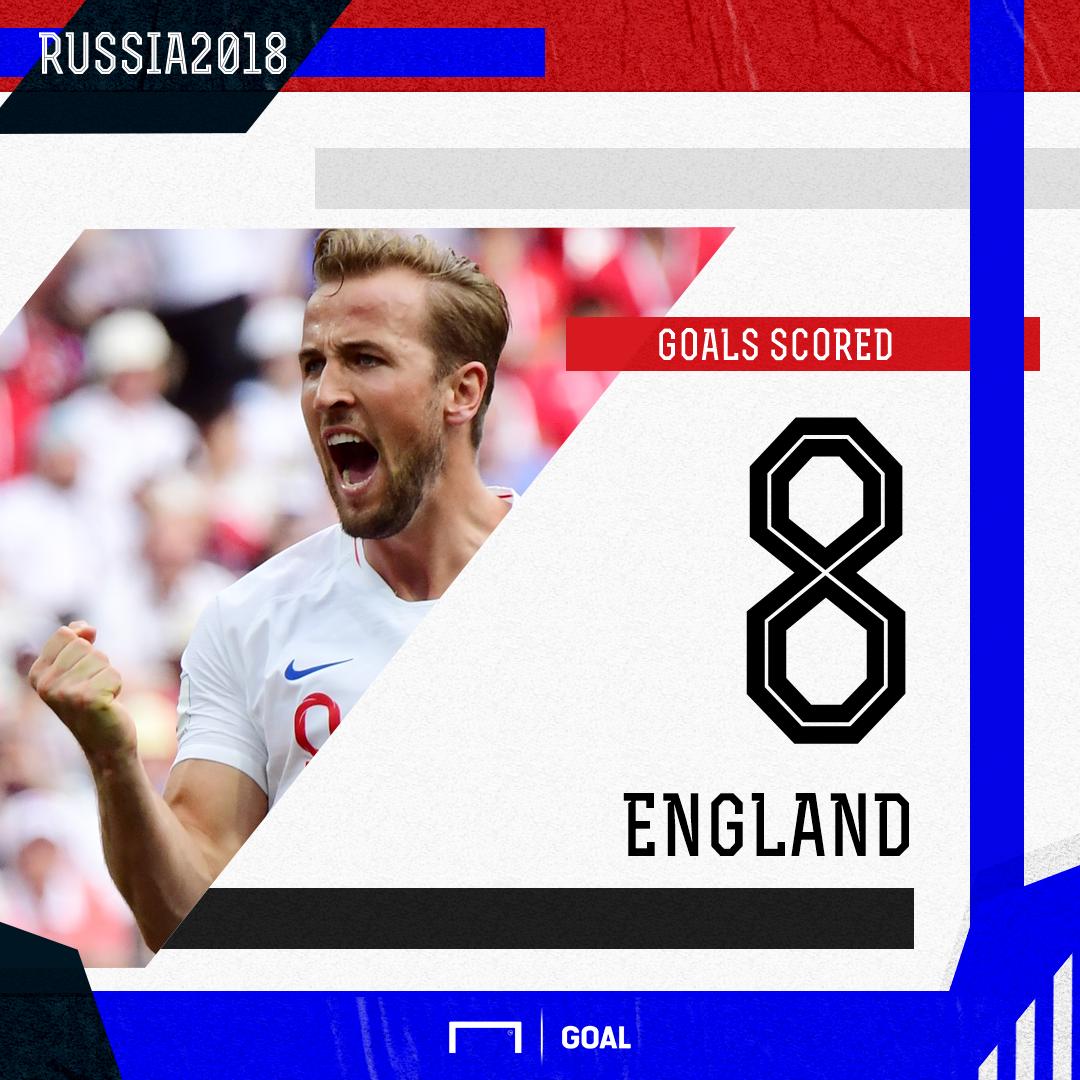 GFX England Goals