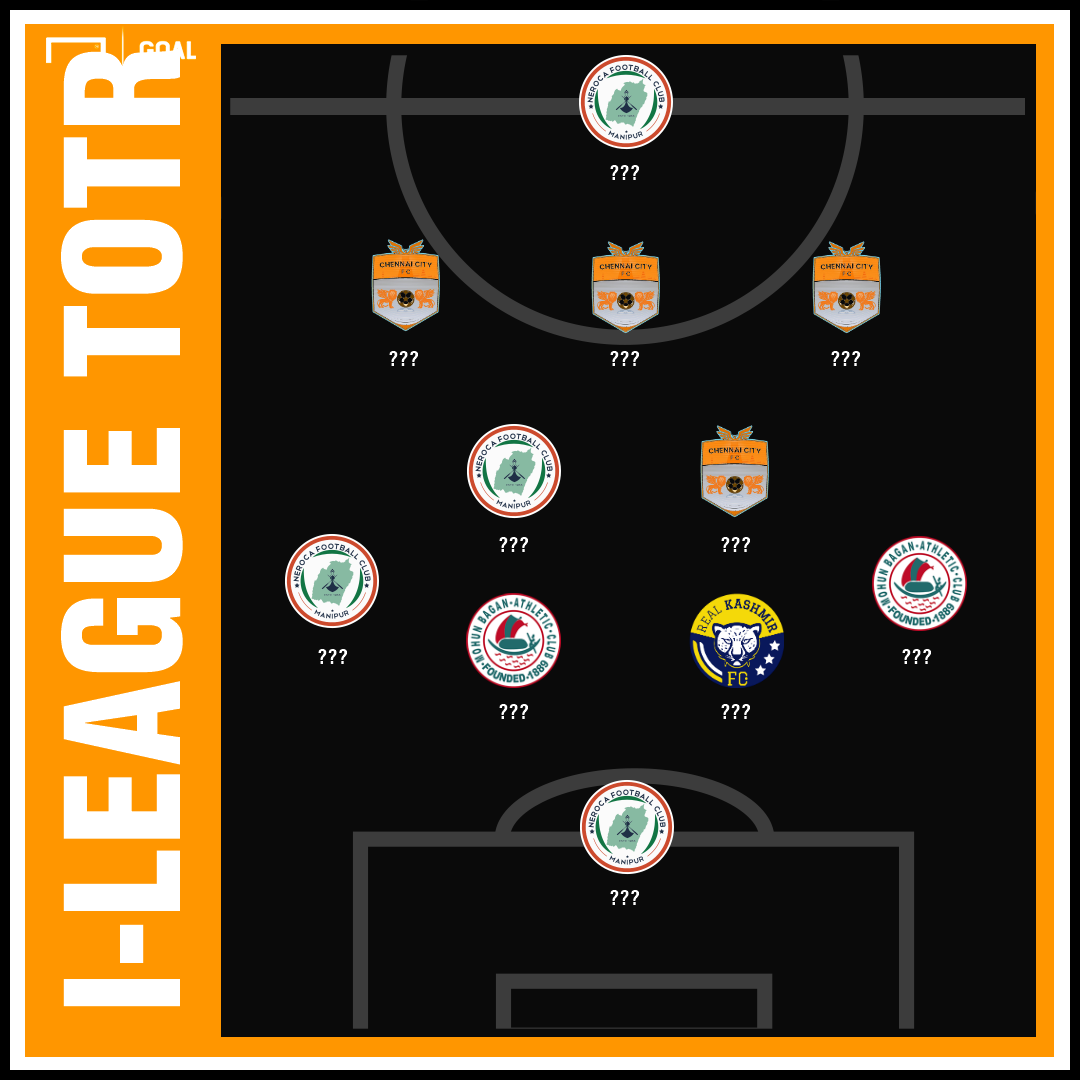 I-League 2018-19 Team of the Round 3