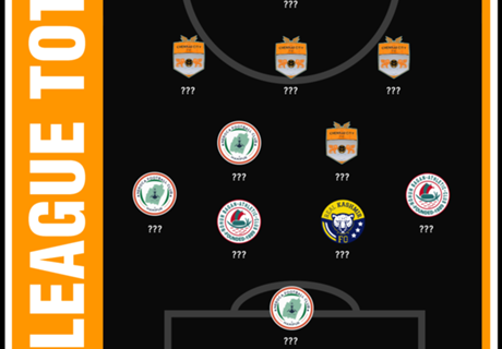 I-League 2018-19: Team of the Round 3