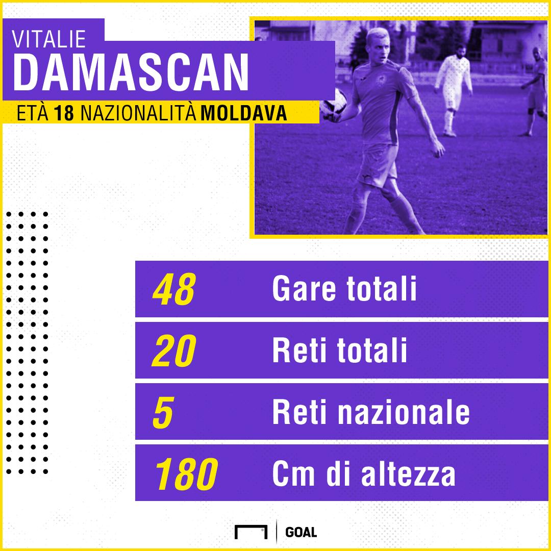 ps damascan1