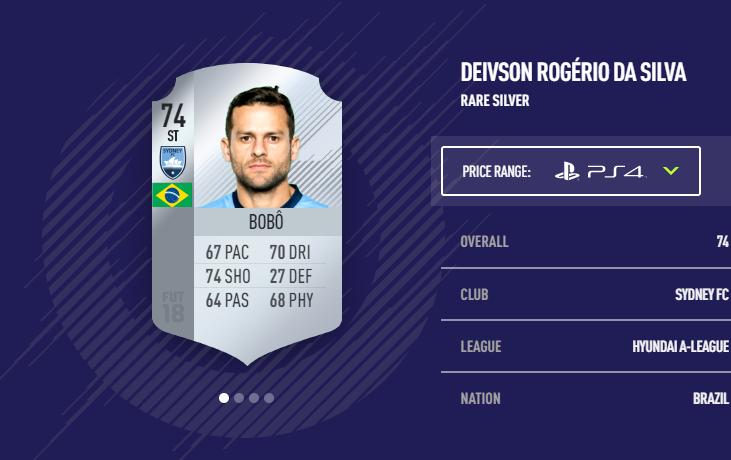 Bobo FIFA 18