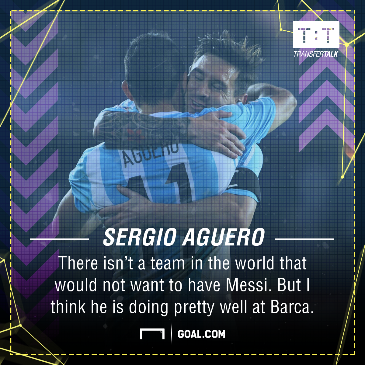 Sergio Aguero Lionel Messi