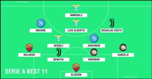 Serie A Best XI