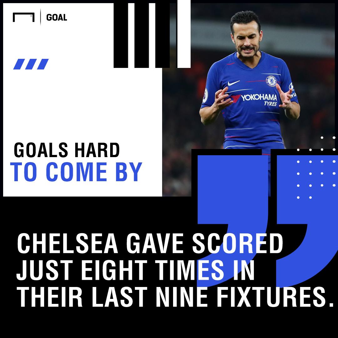 Chelsea Vs Tottenham Betting Tips: Latest Odds, Team News