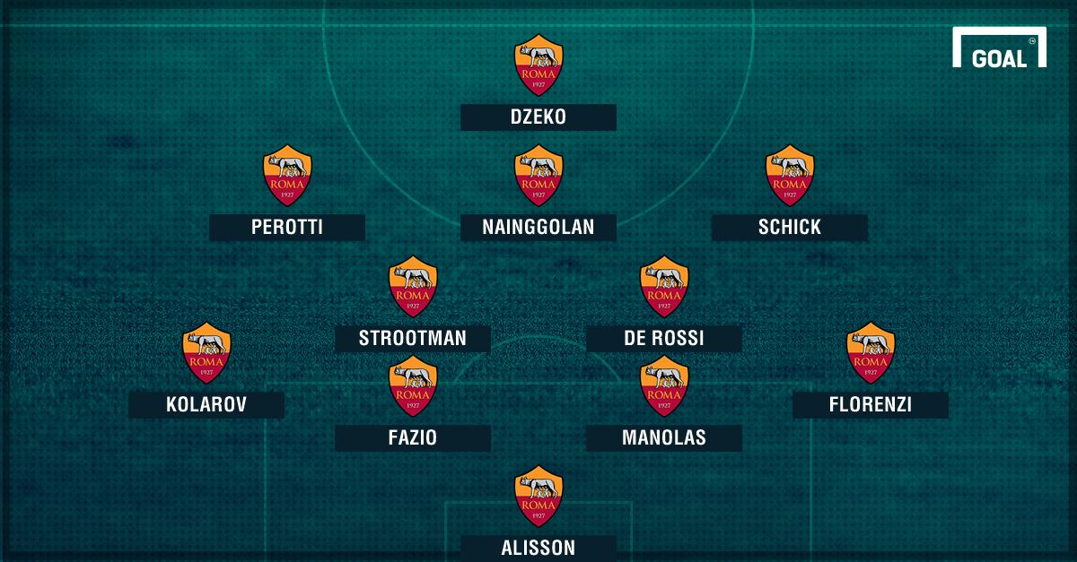 Roma, Di Francesco recupera Perotti e De Rossi. Strootman forse in panchina