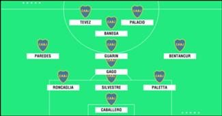 PS Boca