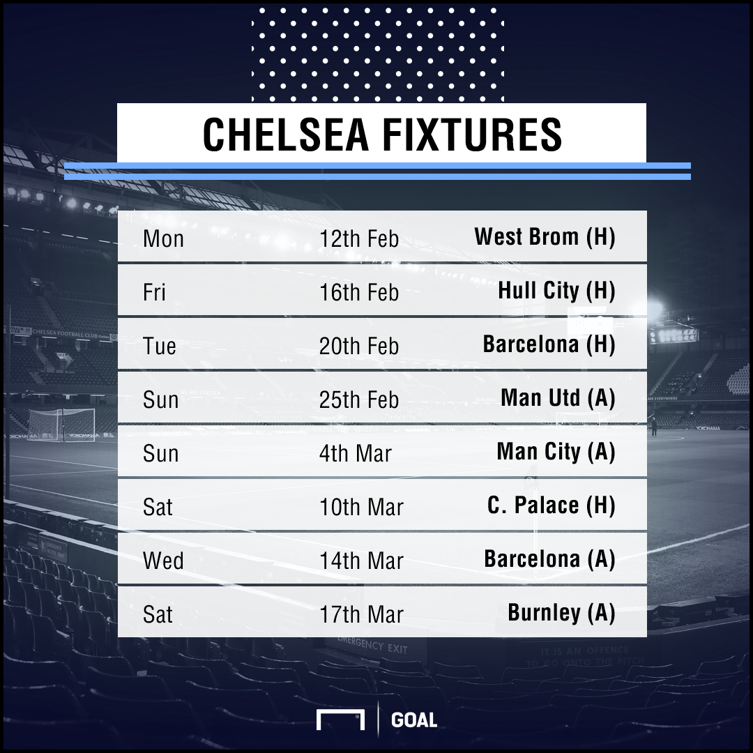 Champions League Next Fixture: Betting: Chelsea Boss Antonio Conte On The Brink After