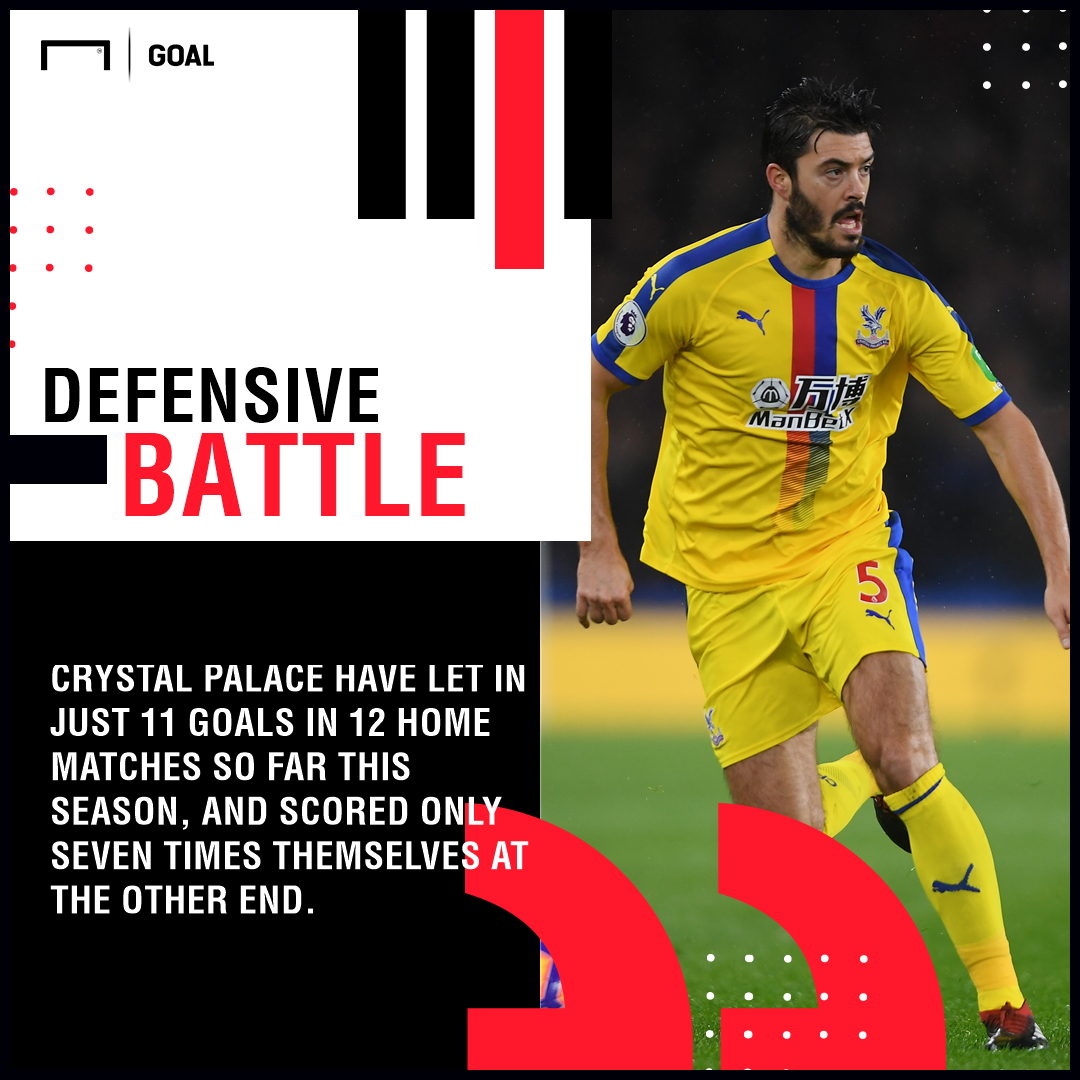 Crystal Palace Vs Tottenham Betting Tips: Latest Odds