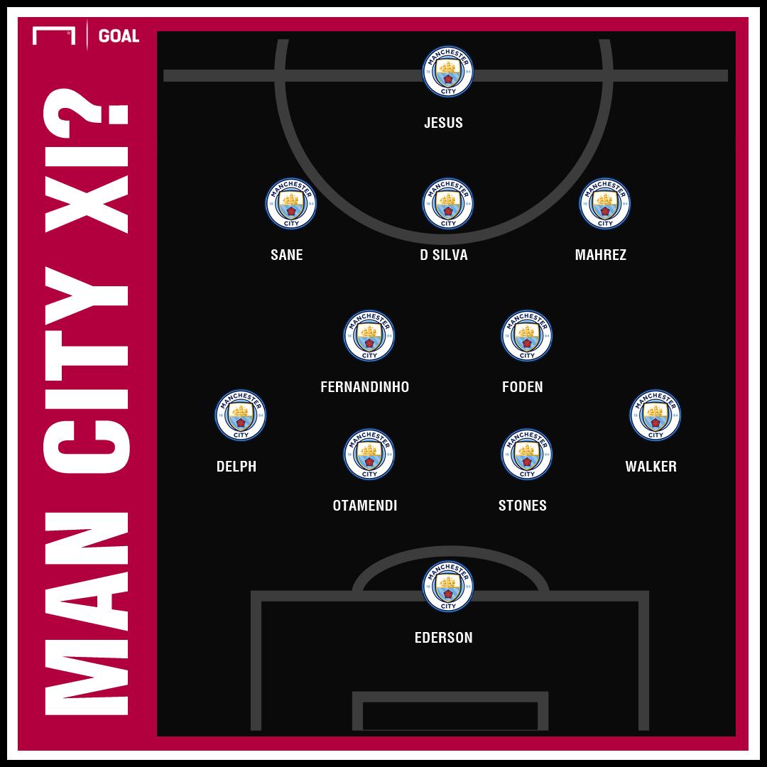 Man City predicted XI Watford
