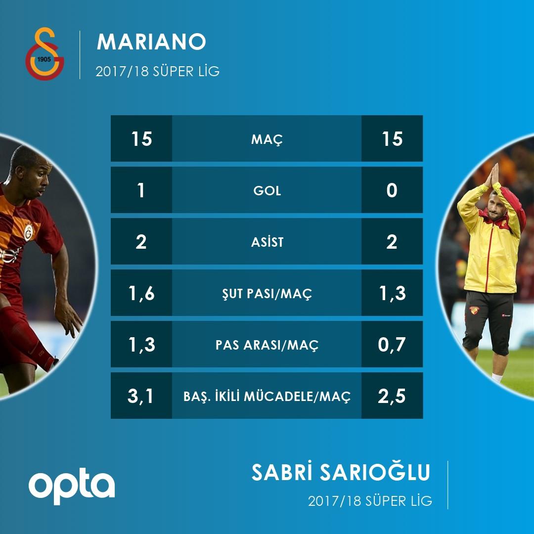 mariano-sabri-opta_1xj8qqyd62txn1hdvd5xj8agxh.jpg
