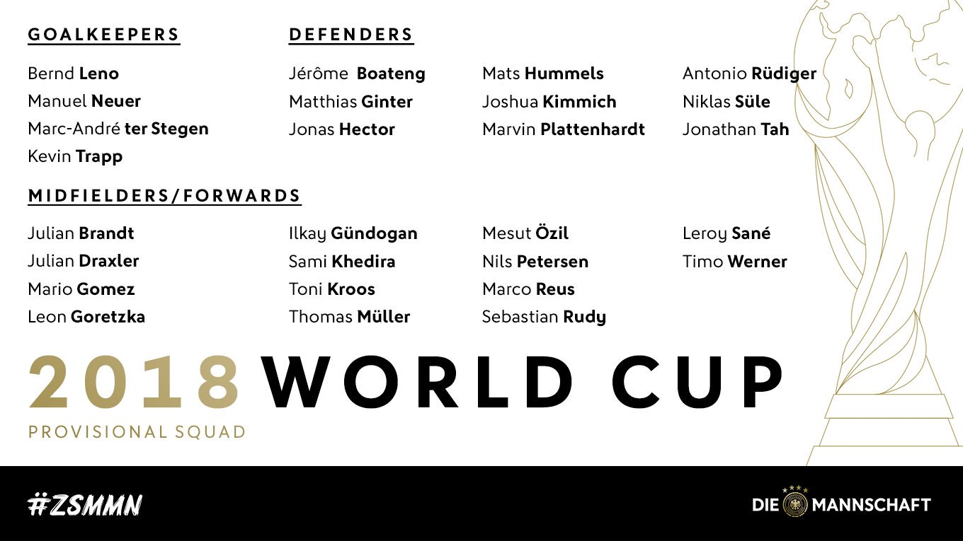 Germany Provisional World Cup Squad