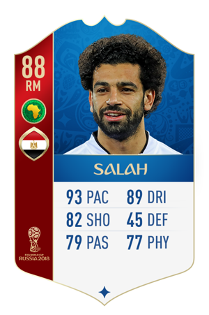 Mohamed Salah FIFA 18 World Cup rating