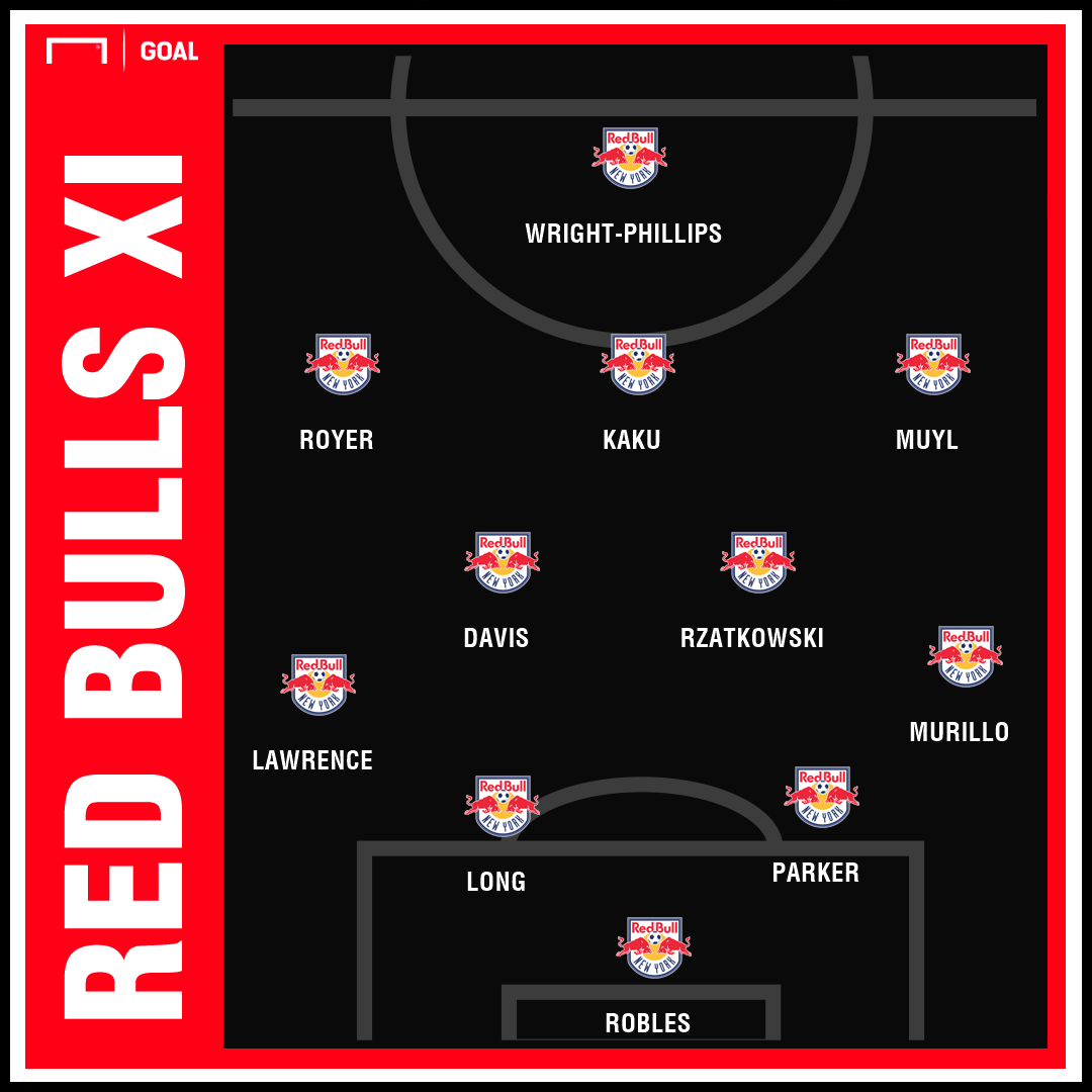 GFX New York Red Bulls Projected XI 02152019