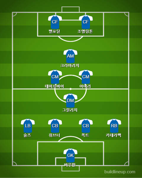 Hoffenheim Diamond 4-4-2