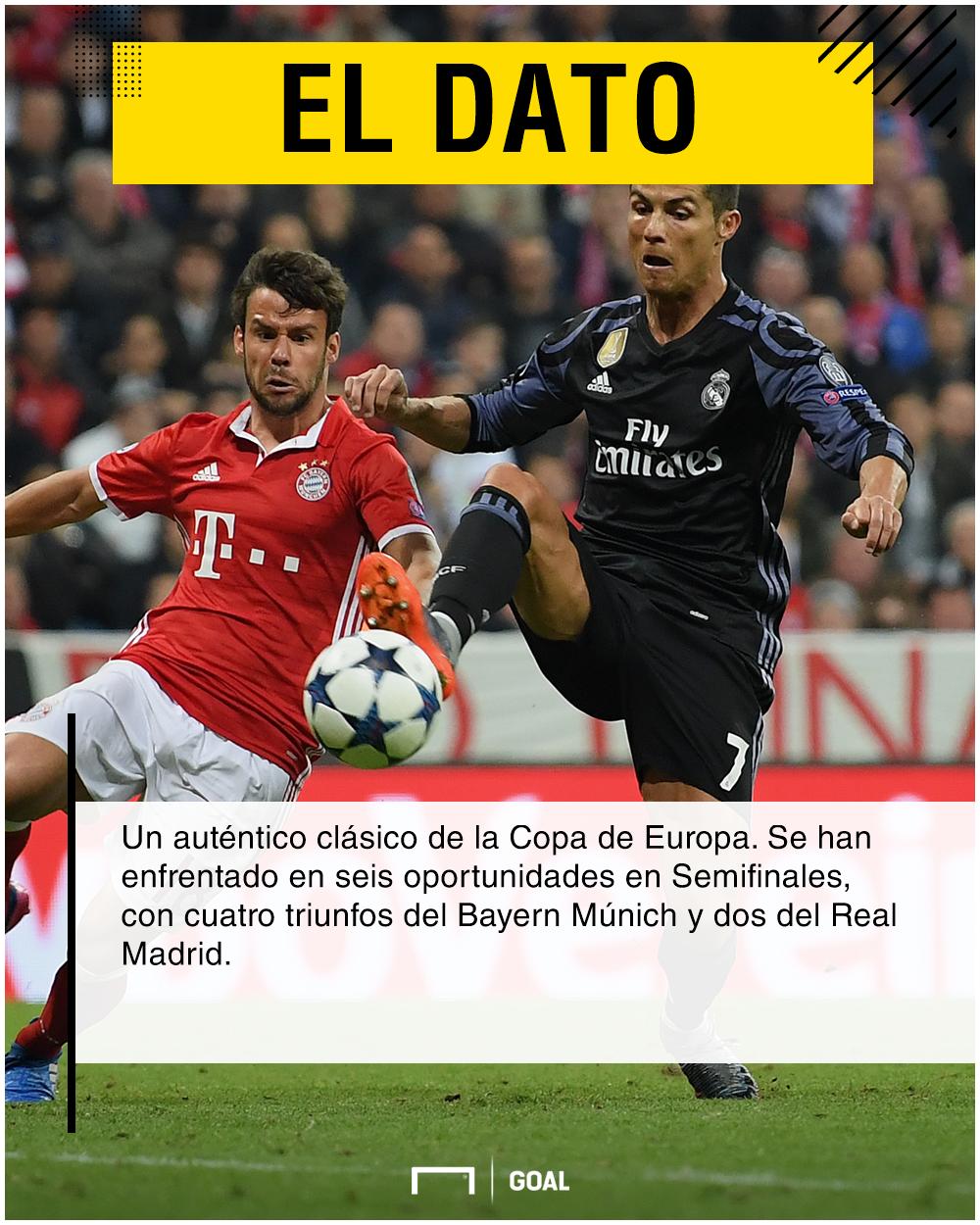 Bayern Real Madrid