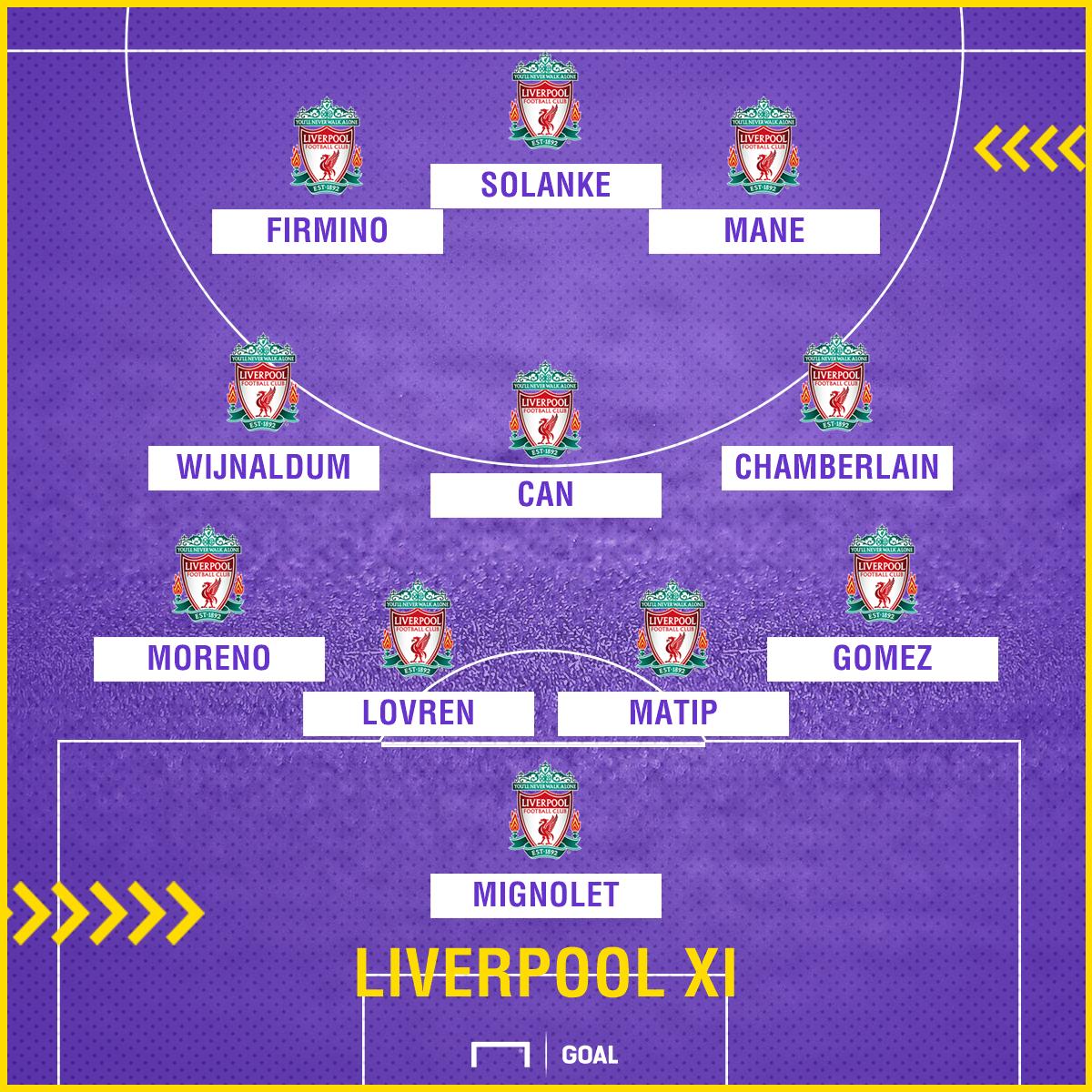 Liverpool XI GFX