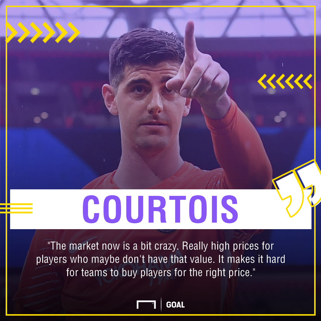 Thibaut Courtois Chelsea asking prices