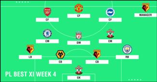 Best XI : ทีมยอดเยี่ยมพรีเมียร์ลีก 2018-2019 สัปดาห์ที่ 4