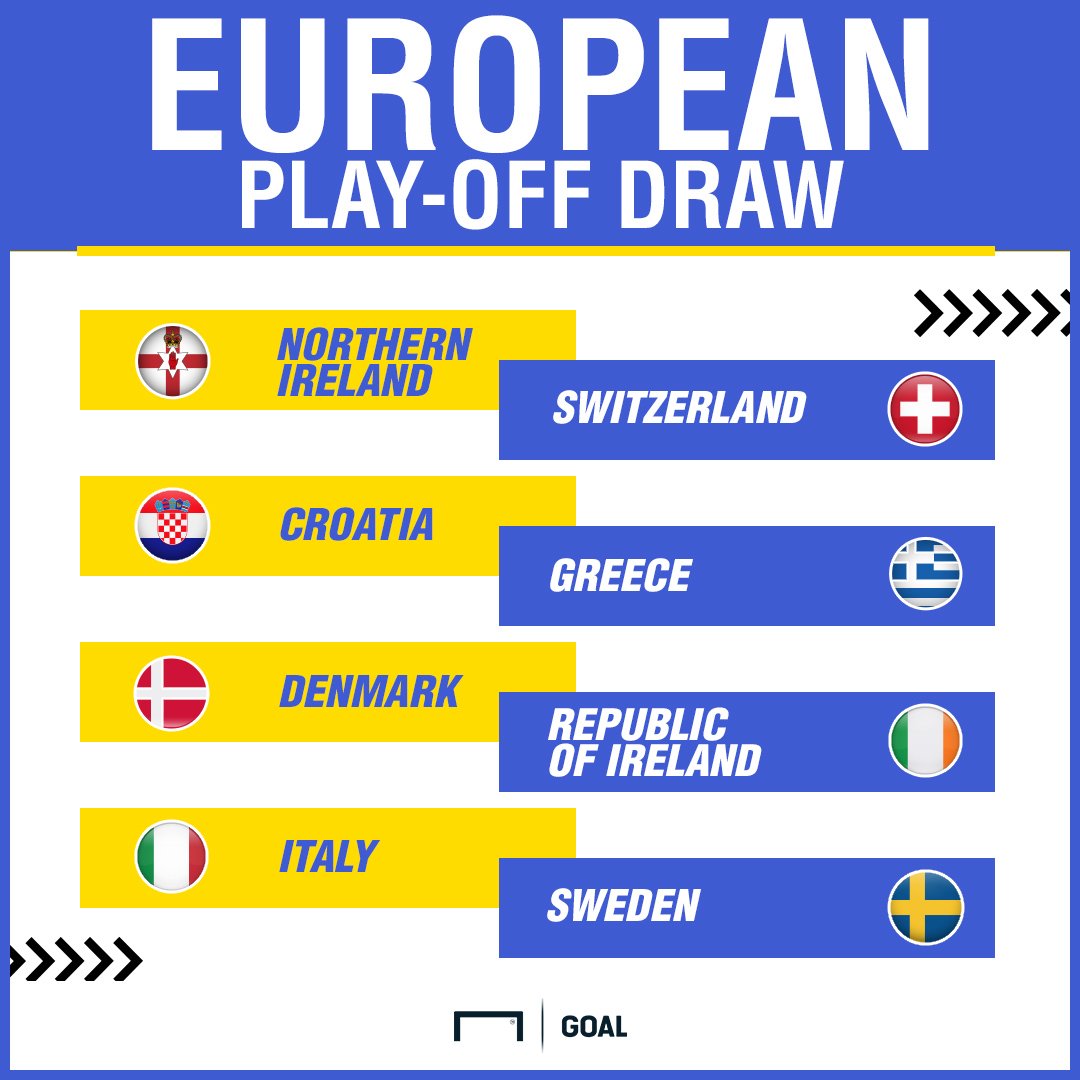 World Cup UEFA play-offs draw GFX