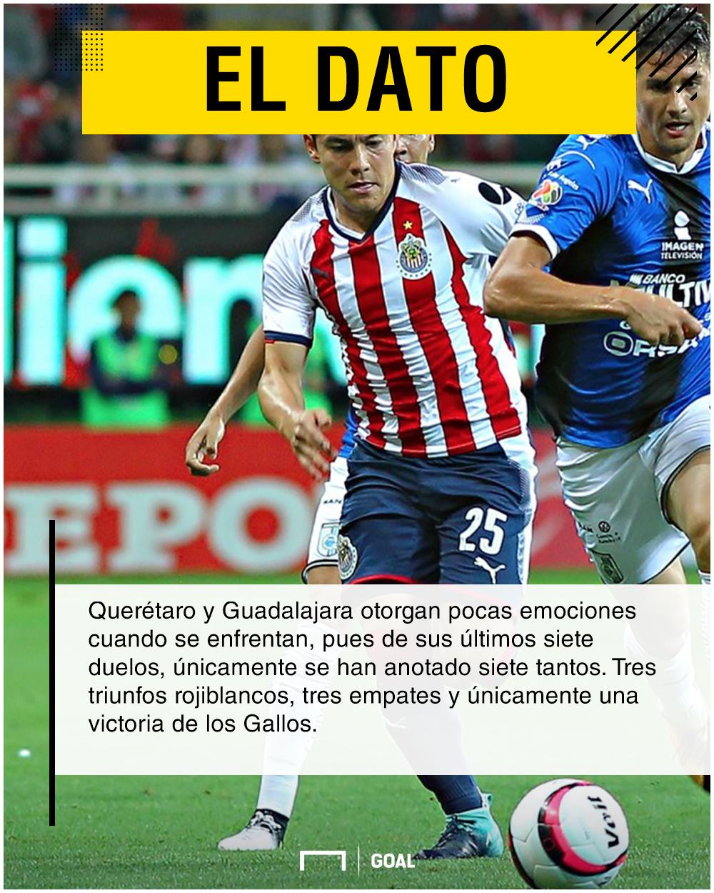 Querétaro vs Chivas