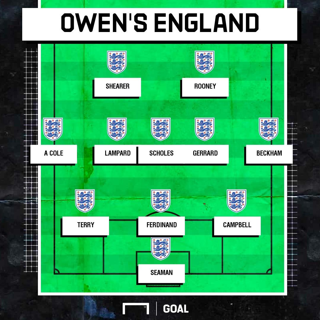 GFX Owen's England XI